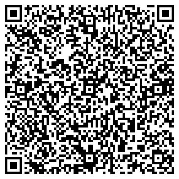 QR-код с контактной информацией организации Мешкофф-Пак, СПД