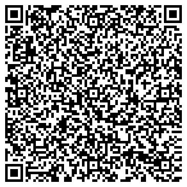 QR-код с контактной информацией организации Компания Агро-Пульс, ООО