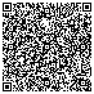 QR-код с контактной информацией организации Панна, центр дизайна, ЗАО