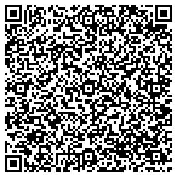 QR-код с контактной информацией организации Украинские силиконы, ООО