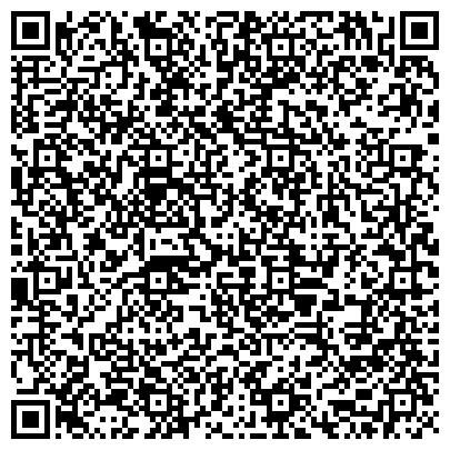 QR-код с контактной информацией организации База поликарбоната Багата Хата, ЧП
