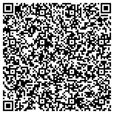 QR-код с контактной информацией организации Будивел, ООО ПКФ