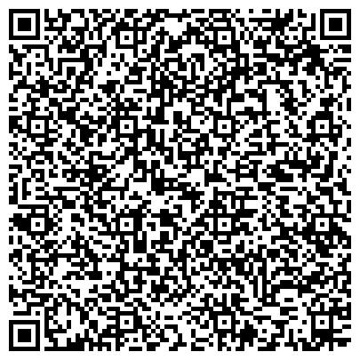 QR-код с контактной информацией организации Чешское представительство Хавел Композит Юа, ЧП (Havel COMPOSITES UA)