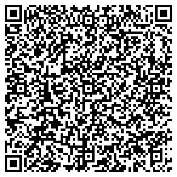 QR-код с контактной информацией организации Мета-Груп Украина, ЧП