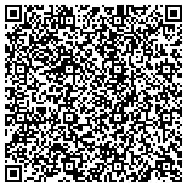 QR-код с контактной информацией организации НПП Континент, ООО