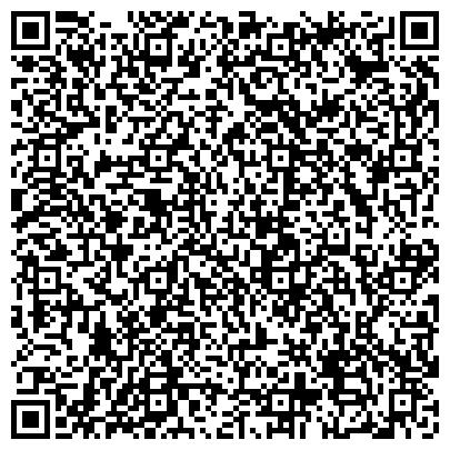 QR-код с контактной информацией организации Харьковский завод металлических сеток Тетра, ТМ