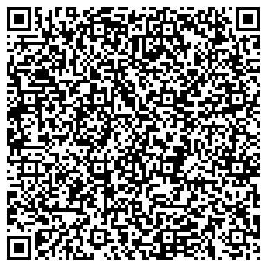 QR-код с контактной информацией организации Астарта Групп, ЧП