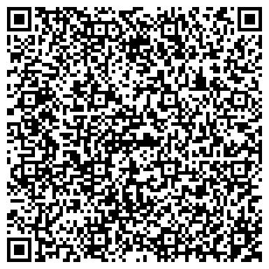 QR-код с контактной информацией организации Компания НЕПТУН, ЧП