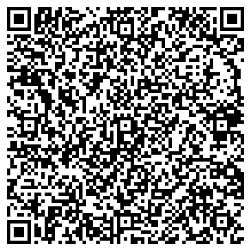 QR-код с контактной информацией организации НПЛ Гранум, ООО
