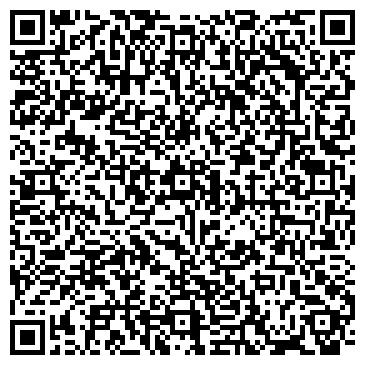 QR-код с контактной информацией организации Manuli Fluiconnecto, ООО