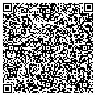 QR-код с контактной информацией организации Одесапласт (Odesaplast), ЧП