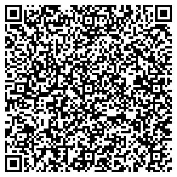 QR-код с контактной информацией организации Молды силиконовые, ЧП
