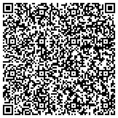 QR-код с контактной информацией организации Профнастил (Никопольский филиал), ООО