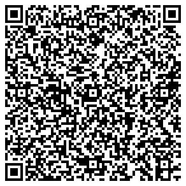 QR-код с контактной информацией организации Металлические Ограждения с Полимером, ЧП