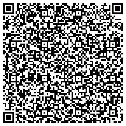 QR-код с контактной информацией организации Онега, ООО (Ладога Плюс)