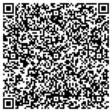 QR-код с контактной информацией организации ПРОМАГРОКОМПЛЕКТ, НПФ, ООО