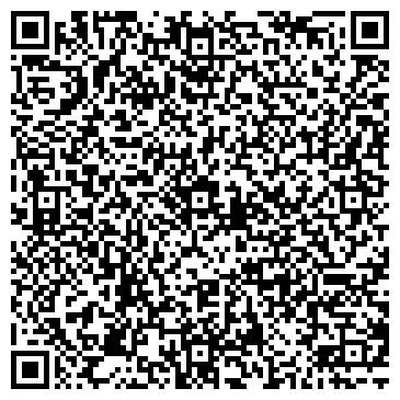 QR-код с контактной информацией организации Промимпекс Полтава, компания