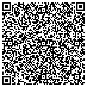QR-код с контактной информацией организации ГОРЭЛЕКТРОСЕТИ, ГП