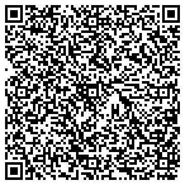 QR-код с контактной информацией организации ПРИВАТБАНК, АКБ, ЗАО
