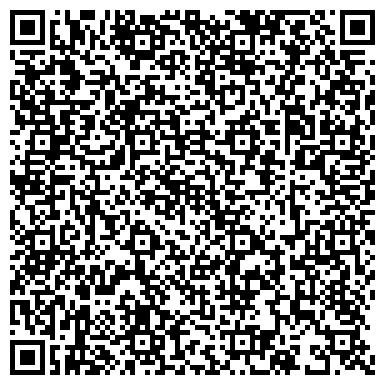 QR-код с контактной информацией организации УКРГАЗБАНК, АБ, ОАО, ДНЕПРОПЕТРОВСКИЙ ФИЛИАЛ