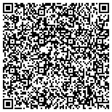 QR-код с контактной информацией организации Sumitomo (SHI) Demag, представительство в Украине