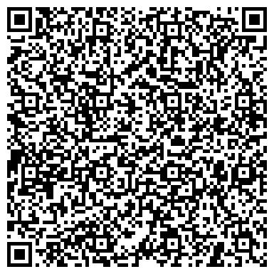 QR-код с контактной информацией организации SINTA, ООО НПП (Синта)