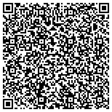 QR-код с контактной информацией организации ИМЭКСБАНК, АКБ, ДНЕПРОПЕТРОВСКИЙ ФИЛИАЛ