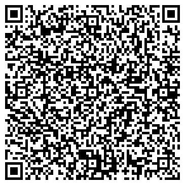 QR-код с контактной информацией организации Гевея НПКФ, ООО