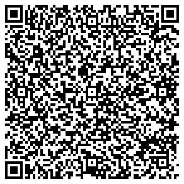 QR-код с контактной информацией организации Вторма Юг, ООО