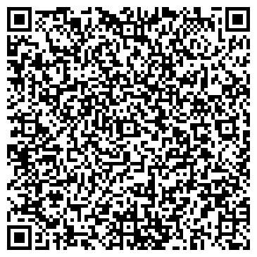 QR-код с контактной информацией организации НИКЭ НПП, ООО