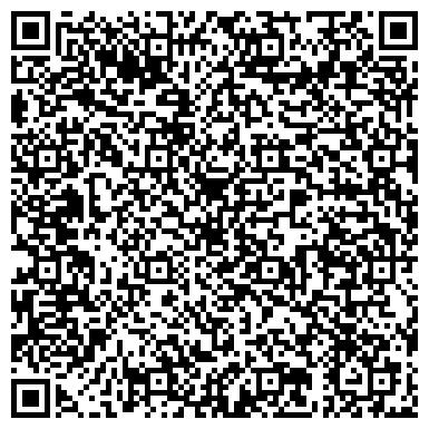 QR-код с контактной информацией организации Титан-Днепр ДП с ИИ