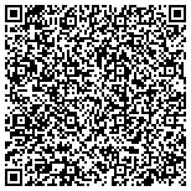 QR-код с контактной информацией организации УКРЭКСИМБАНК, ГП, ОАО, ДНЕПРОПЕТРОВСКИЙ ФИЛИАЛ