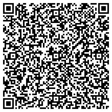 QR-код с контактной информацией организации Синтез-Пак,ООО