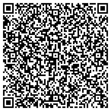 QR-код с контактной информацией организации Синтез – Полимер, ЧП