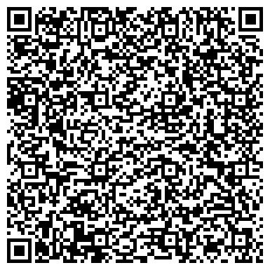 QR-код с контактной информацией организации Батков Дмитрий Витальевич, СПД