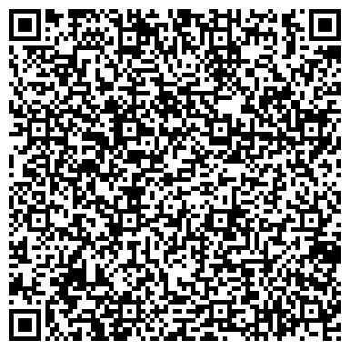 QR-код с контактной информацией организации УКРВТОРСНАБ, ООО