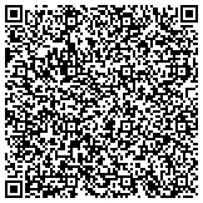 QR-код с контактной информацией организации Вихамик Инжиниринг Пластикс, ООО ( Рудовский В.М., ЧП )