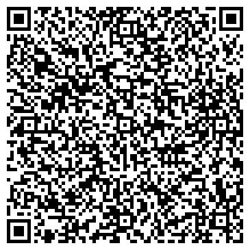 QR-код с контактной информацией организации Гаскет Украина, ООО ПКП