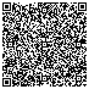 QR-код с контактной информацией организации Пенополиуретан сервис, Компания