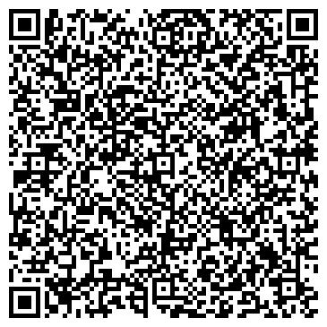 QR-код с контактной информацией организации Пластоформикс, ООО