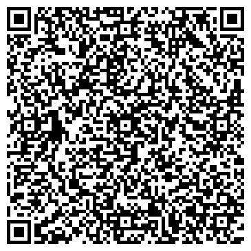 QR-код с контактной информацией организации Пономаренко Александр, СПД