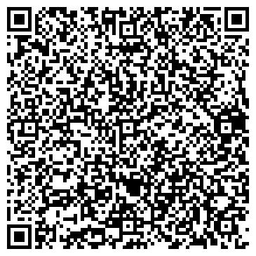 QR-код с контактной информацией организации НЭКС 5 НПП, ООО