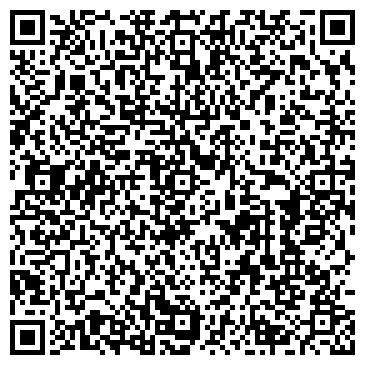 QR-код с контактной информацией организации Нитрон ЛТД, ООО