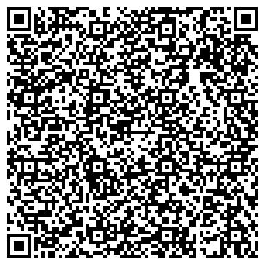 QR-код с контактной информацией организации Луганский завод Полимер, ООО