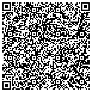 QR-код с контактной информацией организации Рвс групп, ЧП (RVS GROUPP)