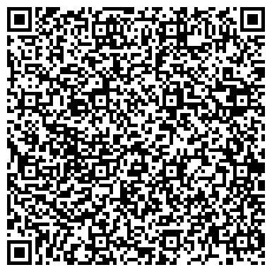 QR-код с контактной информацией организации Мастер Пласт, Компания