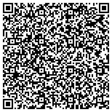 QR-код с контактной информацией организации Арон и К & RISMI group, ТОО