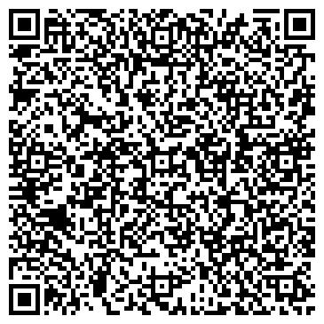 QR-код с контактной информацией организации Ника фирма, ИП