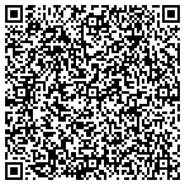 QR-код с контактной информацией организации Ремэнергосервис-ПВ, ТОО