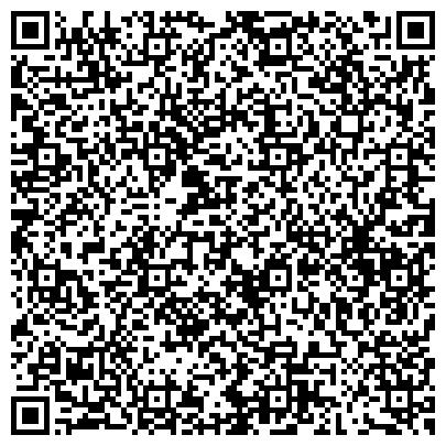 QR-код с контактной информацией организации Термопресс РТИ, ТОО